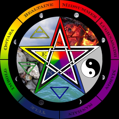Wicca Wheel Mandala