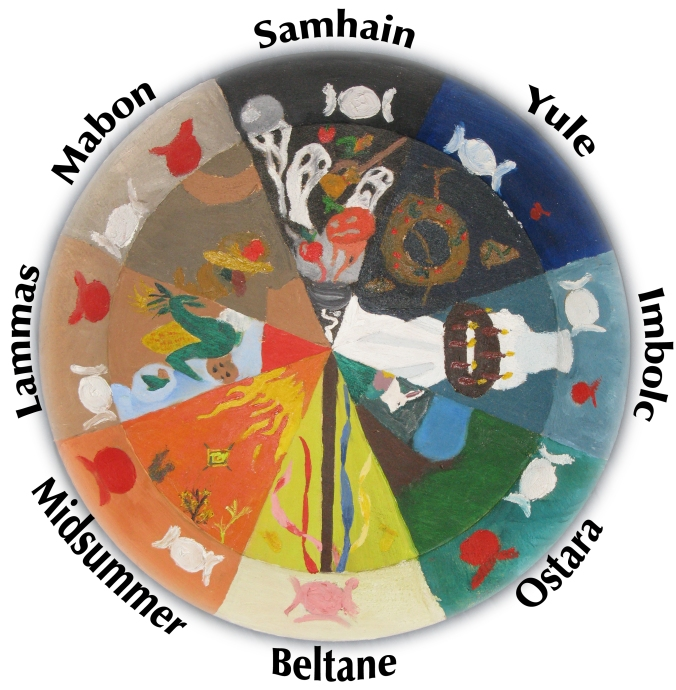 Wiccan Wheel of the Year