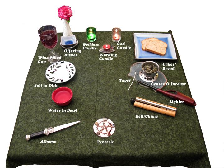 Wicca Incense – GoddessHasYourBack com