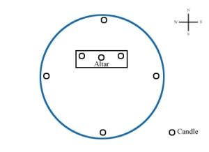 How to Cast a Circle – GoddessHasYourBack com