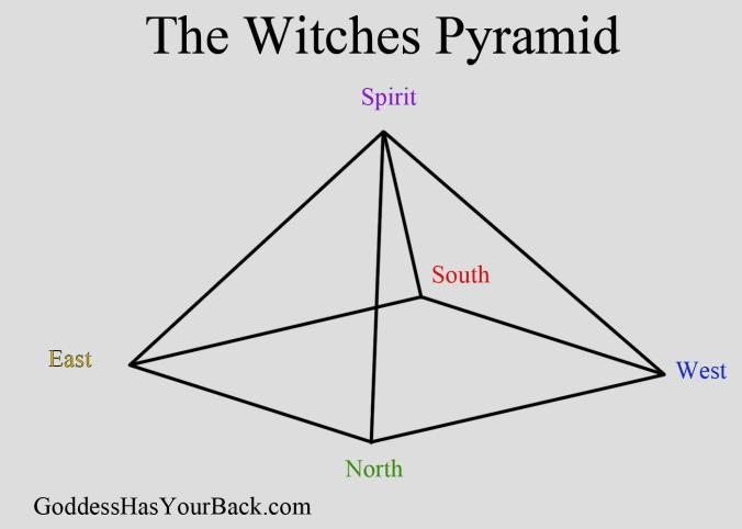 WitchesPyramid