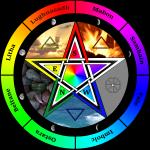 PentagramWheel2